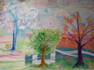 SCC-trees